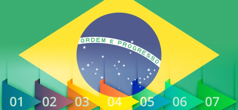 Business Environment in Brazil