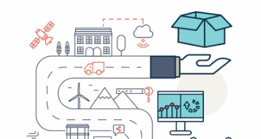 Manage the Internet of Things