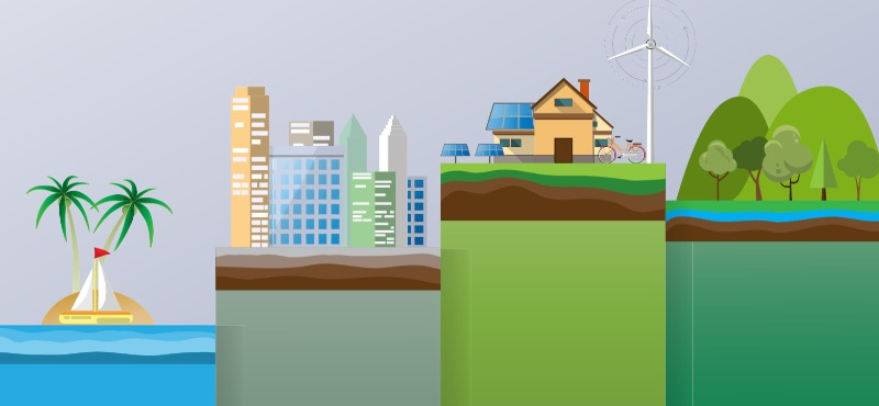 Uria Menendez's Sustainability Goal