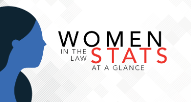 """2019 """"Women in the Law"""" by the numbers."""