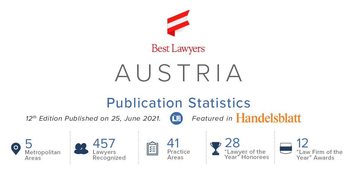 Austria Publication Statistics