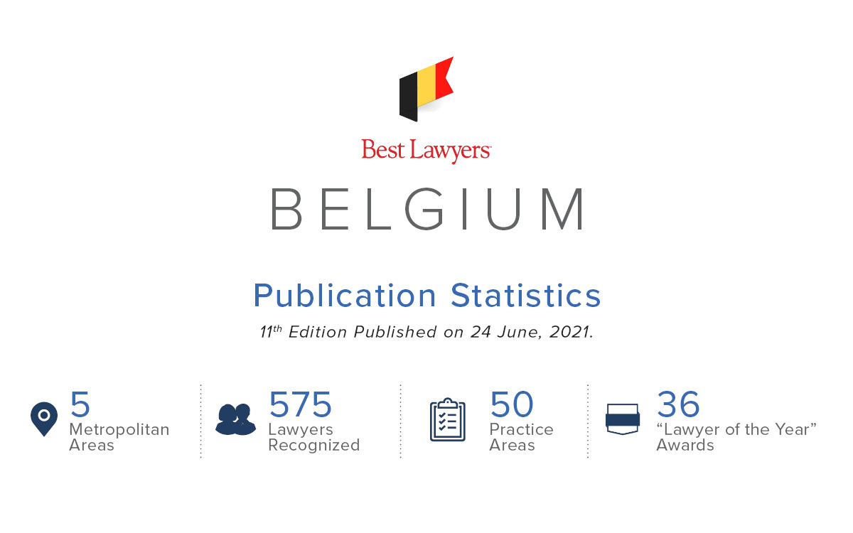 Belgium Publication Statistics