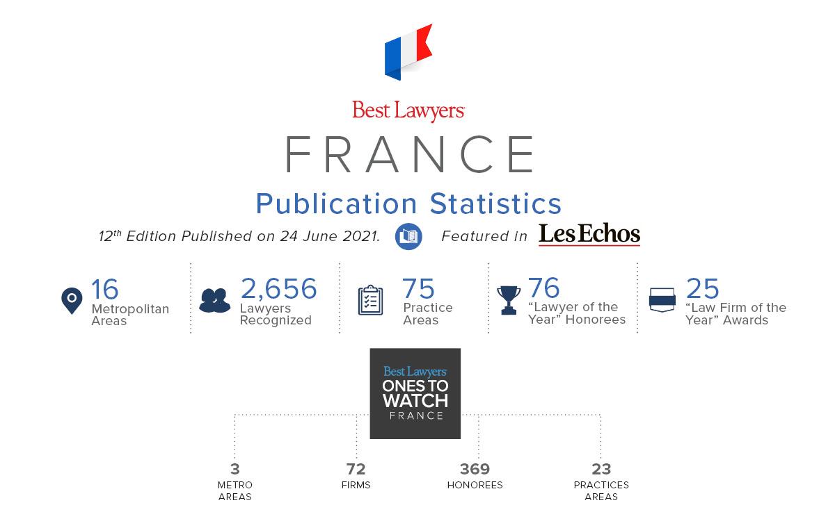 Best Lawyers in France 2022