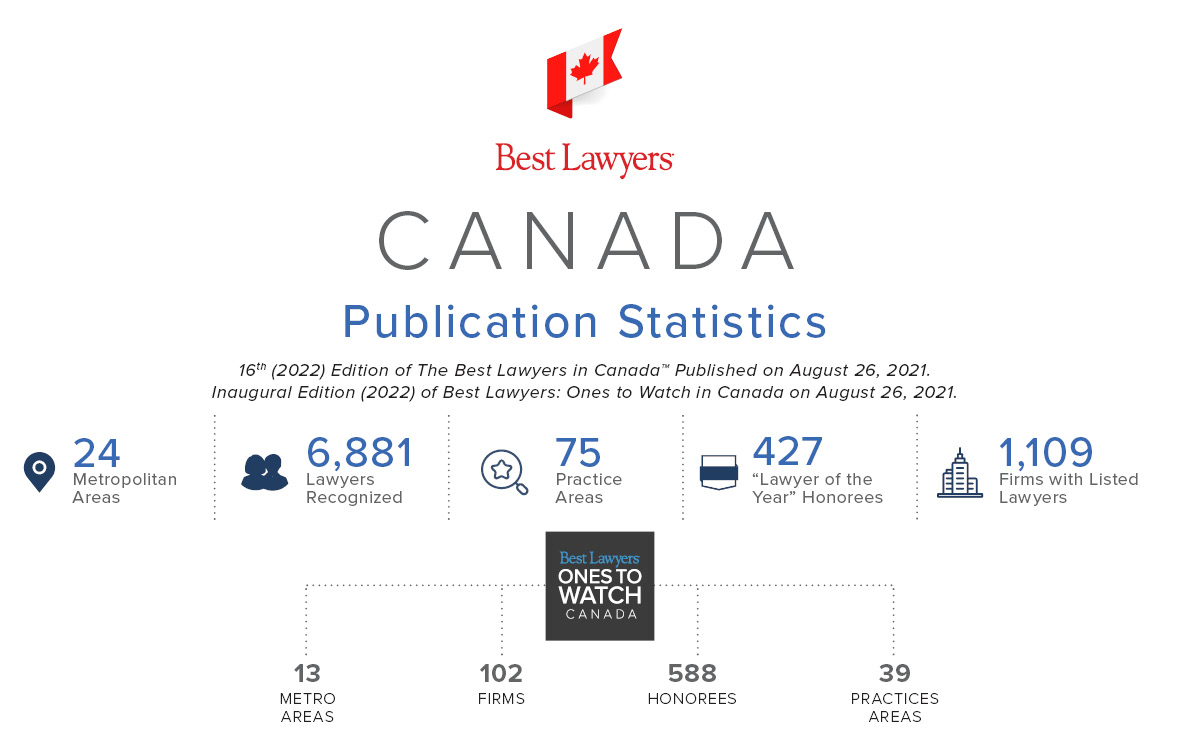 Best Lawyers in Canada Publication Statistics