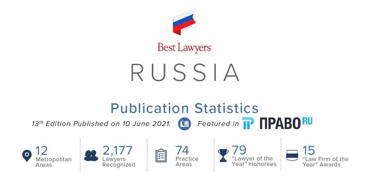 Best Lawyers 2022 Russia Publication Statistics