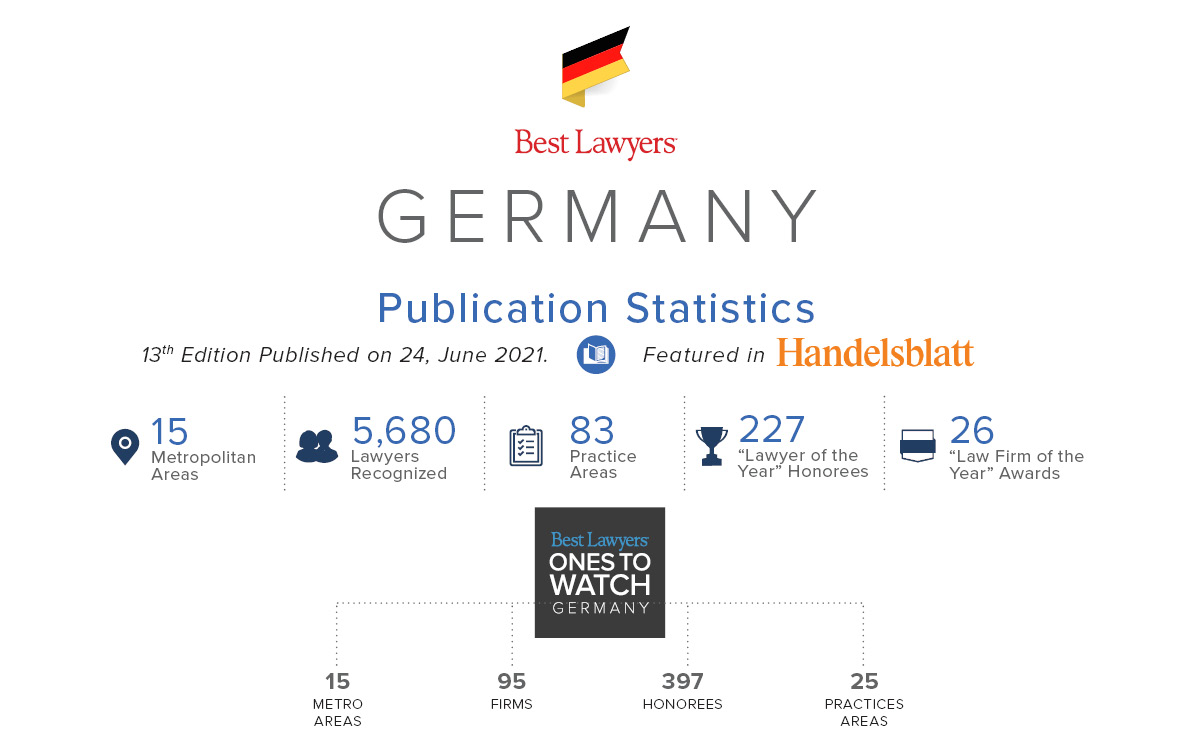 Germany Publication Statistics