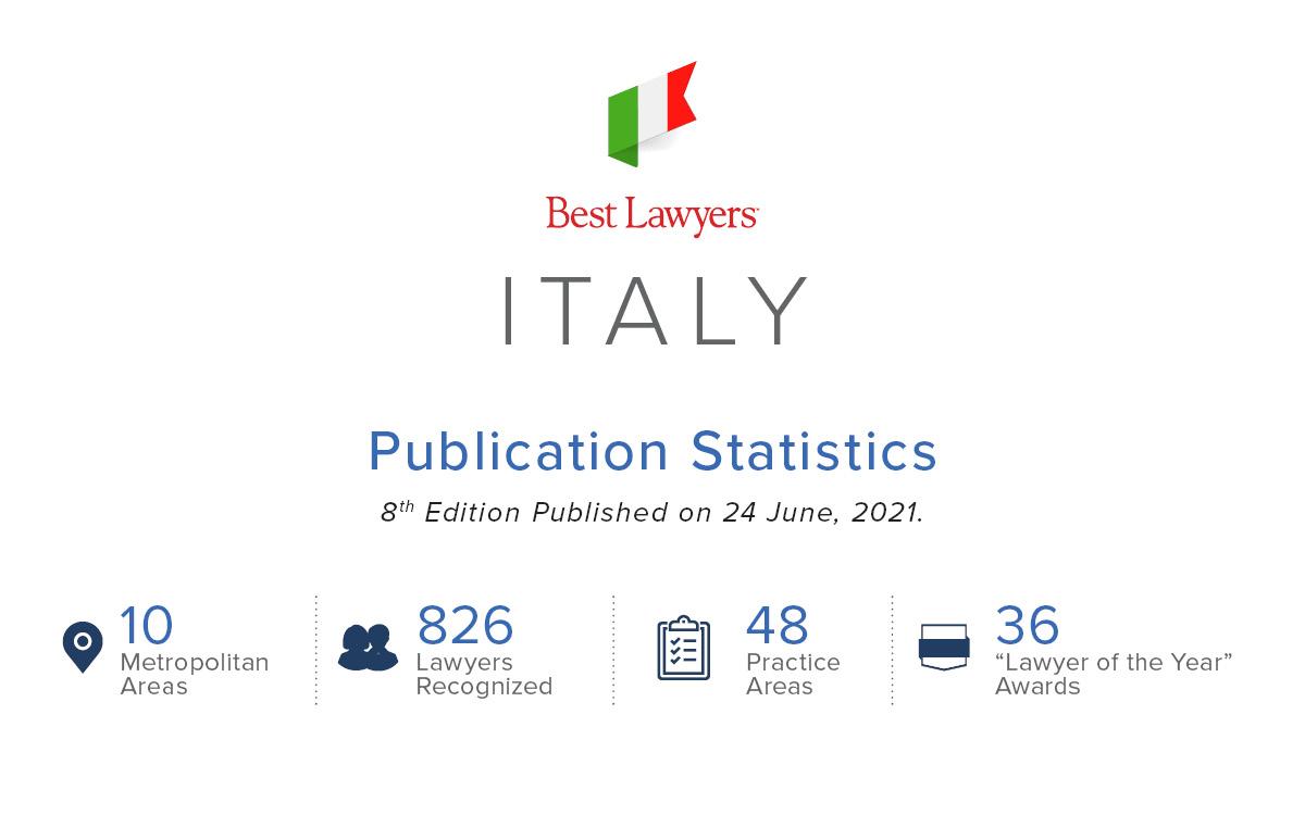 Italy Publication Statistics
