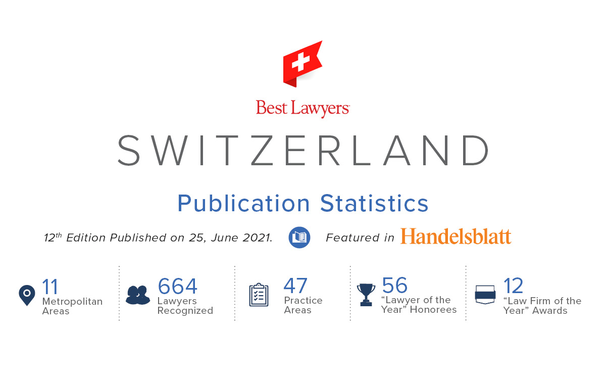Switzerland Publication Statistics