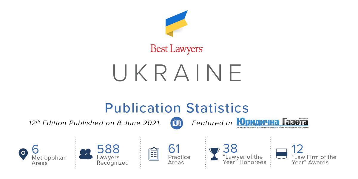 Ukraine Publication Statistics