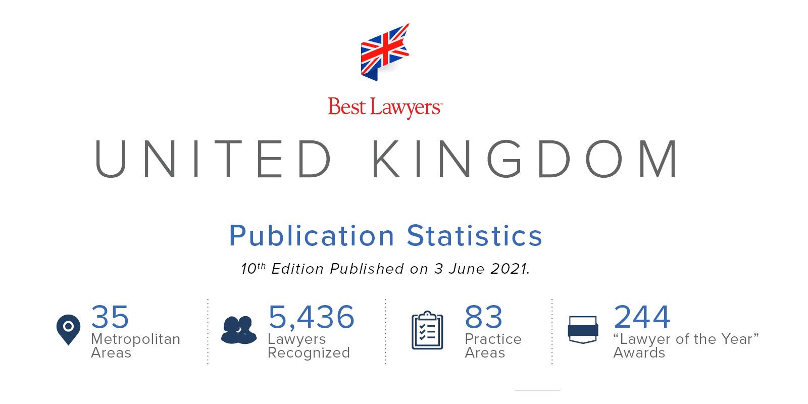 United Kingdom 10th Edition Publication Statistics